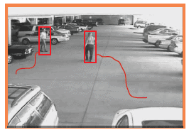 Surveillance video classification step