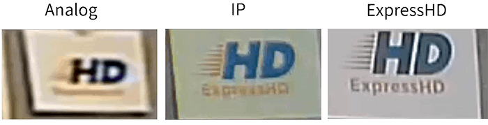 Analog vs IP vs HD Security DVR recorder resolution